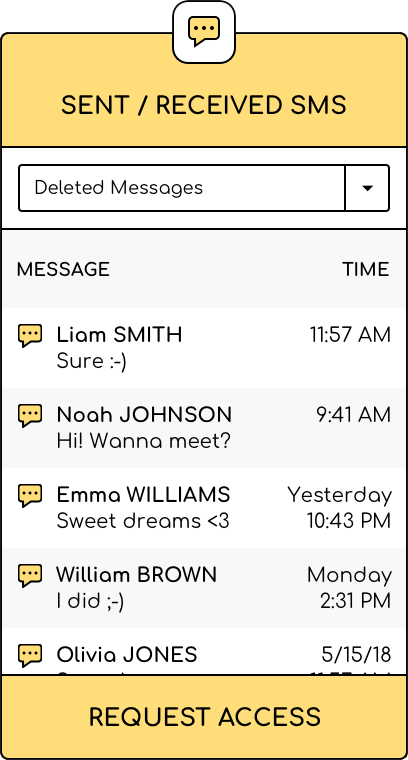 Text Messages Tracking